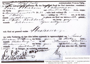 Abraham Waterman birth certificate 1852